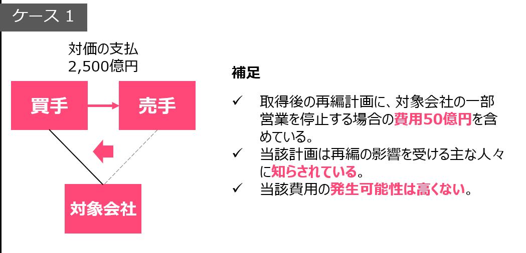 リストラクチャリング費用の会計処理、日本基準とIFRSの違い