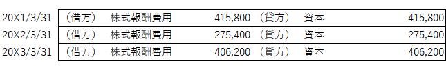 IFRS2における、株式決済型における公正価値の見積もり(株式報酬費用の仕訳)